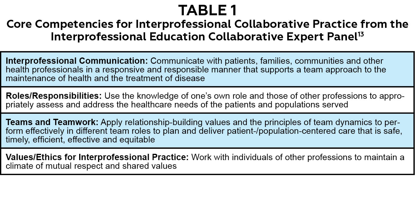 interprofessional competency for optimal health care essay Ipec and the expert panel to develop competencies for interprofessional collaborative practice appreciate the support of the health resources and.