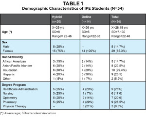 Paper5Table1