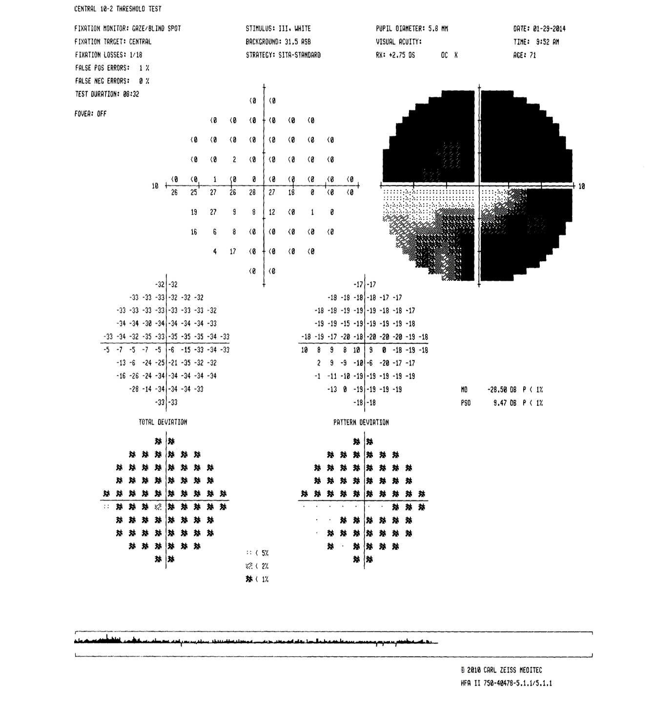 Optometric Education Volume 42 Number 1 Fall 2016