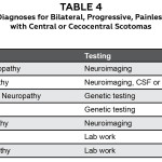Table 4.Click to enlarge