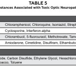 Table 5.Click to enlarge