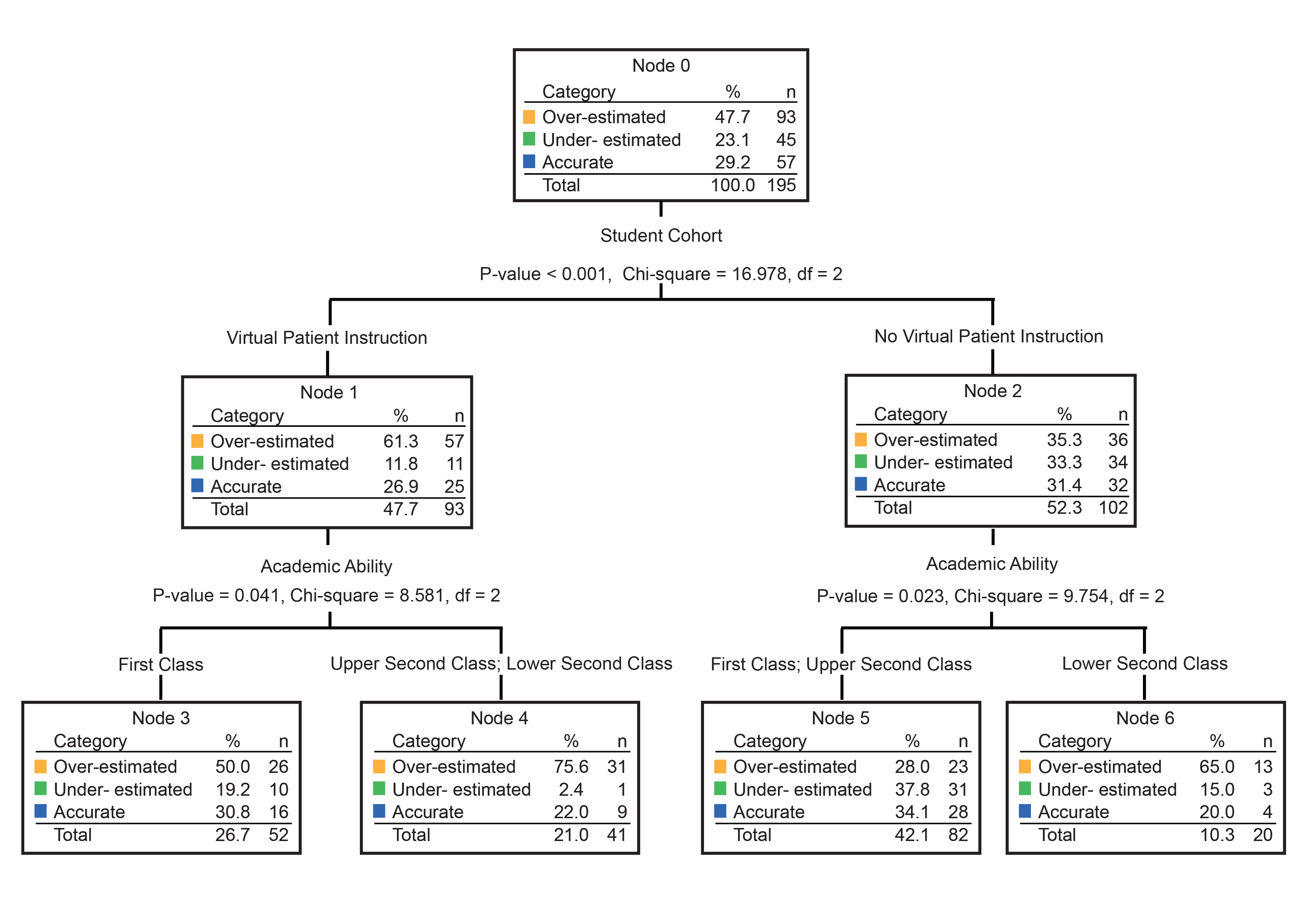 Optometric Education Volume 43 Number 2 Winter Spring 2018 Figure 1 Block Diagram Click On Image To Enlarge